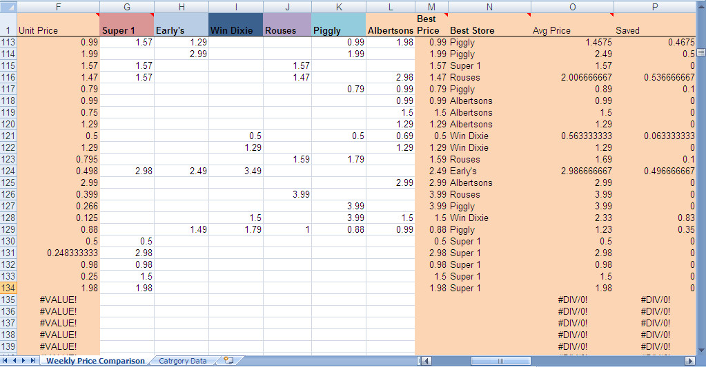 grocery price book template excel