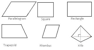 quadrilateral figures