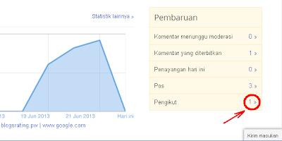 Statistik1