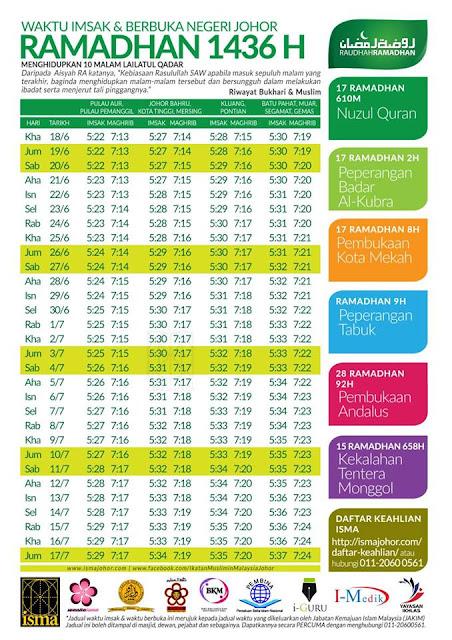 jadual puasa johor 2015