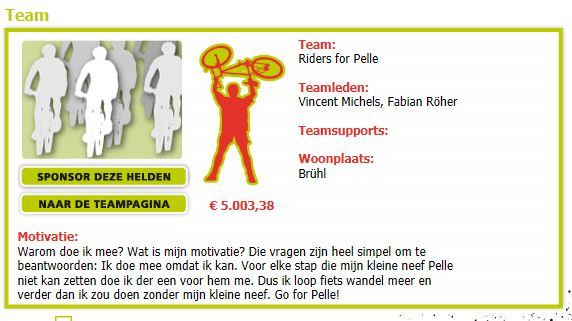 Totaalbedrag Riders for Pelle 2013