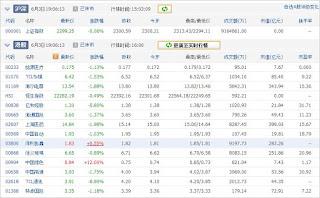 中国株コバンザメ投資ウォッチ銘柄watch20130603