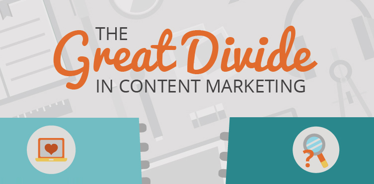 The Great Divide in #ContentMarketing - #infographic