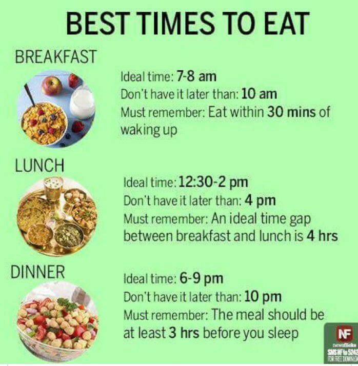 Best times to eat