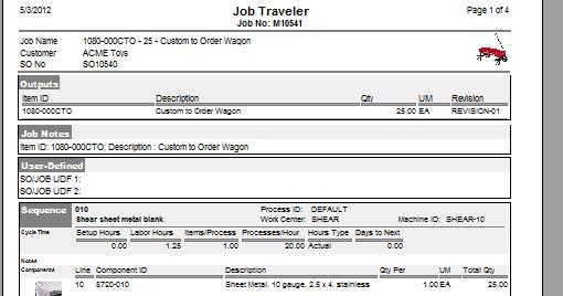 Enterprise resource planning what is job travelers maxwellsz