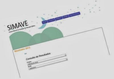 Imagem da Consulta de Resultados Proalfa 2013