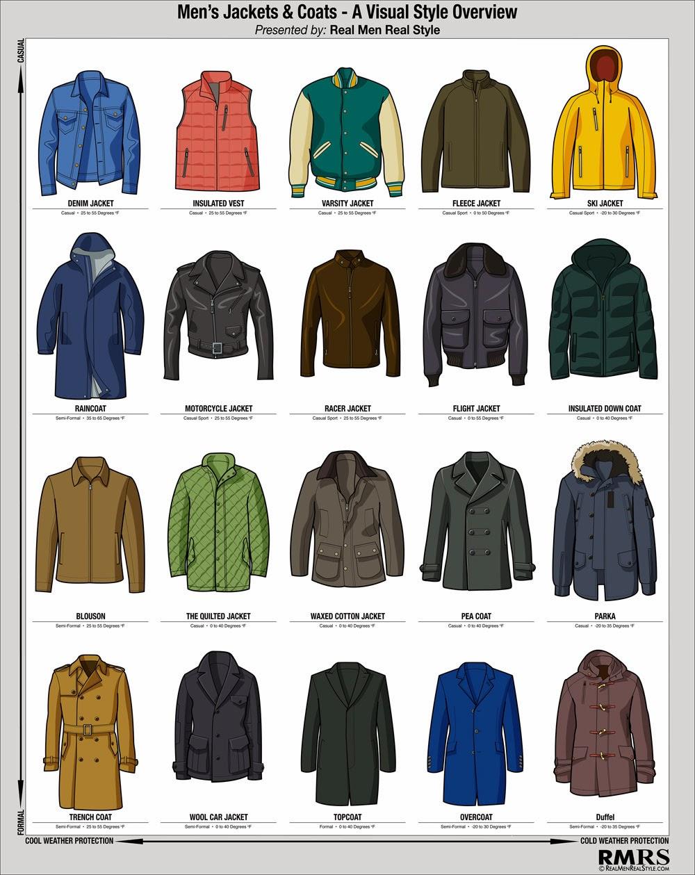 Mens jacket names - The Las Vegas Gentleman Men S Winter Jackets Coats The Las Vegas Gentleman Men S Winter Jackets Coats