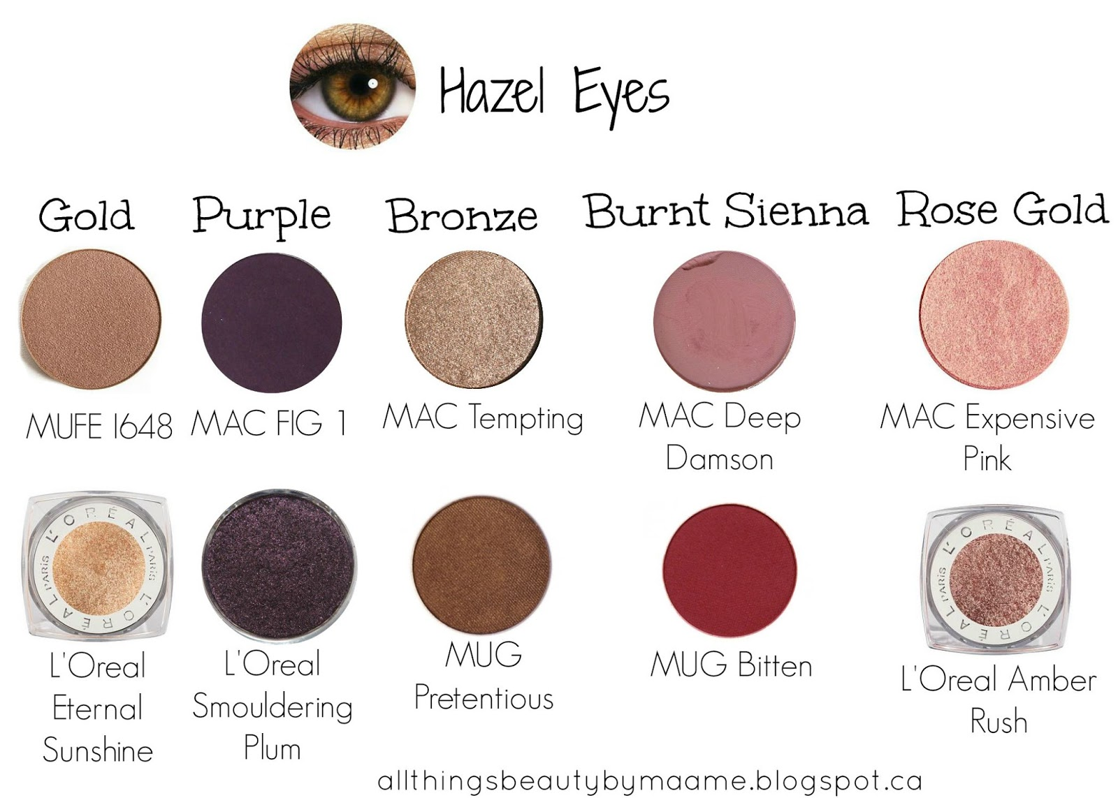 Beauty guide best eyeshadows for your eye colour all things hazel baditri Choice Image