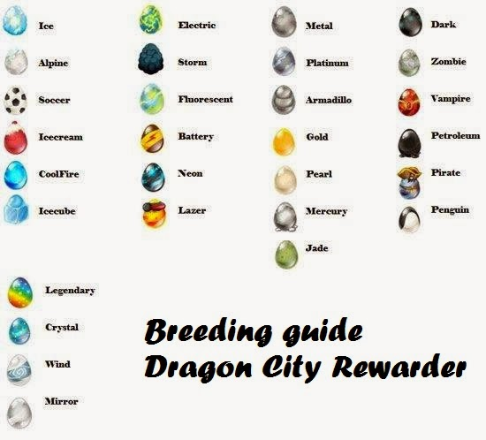 Dragon Breeding on Dragon City Breeding Guide in Dragon