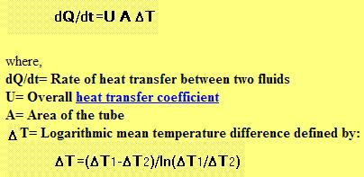 an investigation of the rate of heat transfer between materials of different temperatures