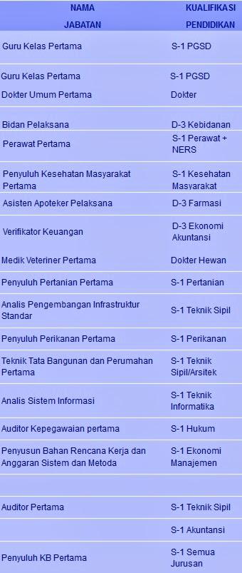 Panselnas Menpan Go Id Penerimaan Cpns Kota Semarang Rekrutmen Lowongan Kerja April 2018