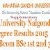 Mahatma Gandhi University UG Degree Supply Results 2015
