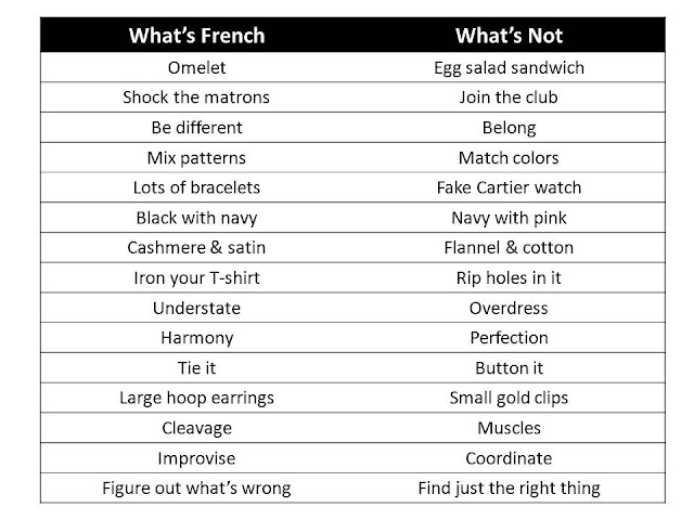 """What's French"" and ""What's Not"" from French Style by Veronique Vienne."