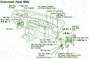 supra fuse box trusted schematics wiring diagrams u2022 rh bestbooksrichtreasures com toyota supra mk3 fuse box diagram 1989 toyota supra fuse box diagram