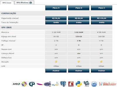 VPS Linux hospedagem ou hosting de Virtual Private Server ou ainda Servidor Privado Virtual