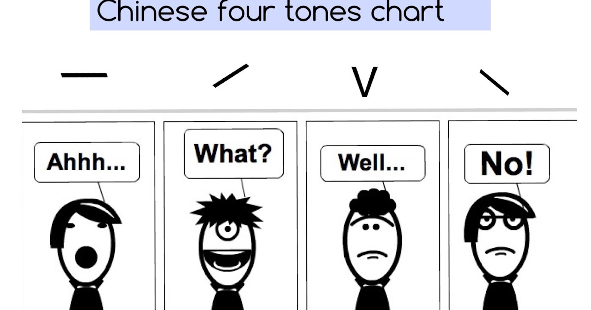 how to teach chinese in a fun way