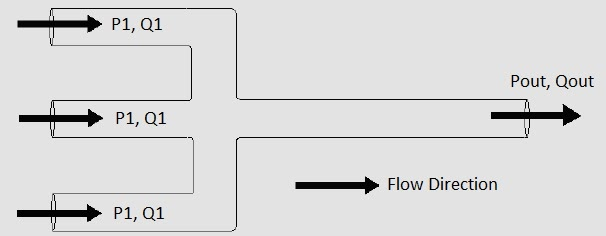 piping stress analysis  flow in pipe concept