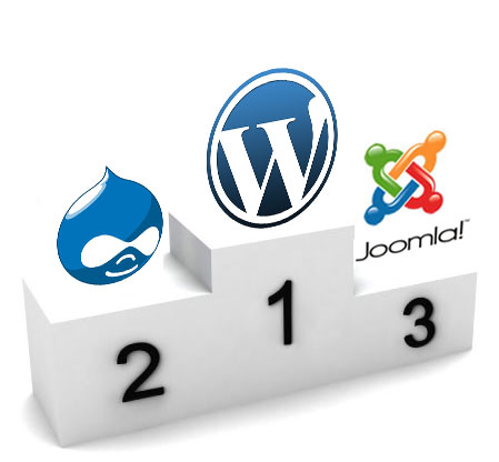 Best Open Source CMS - WordPress, Joomla, Drupal