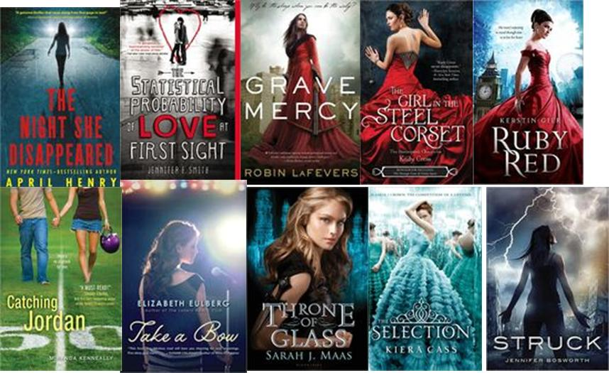Pretty Ya Book Covers : Yabooknerd favorite ya book covers of