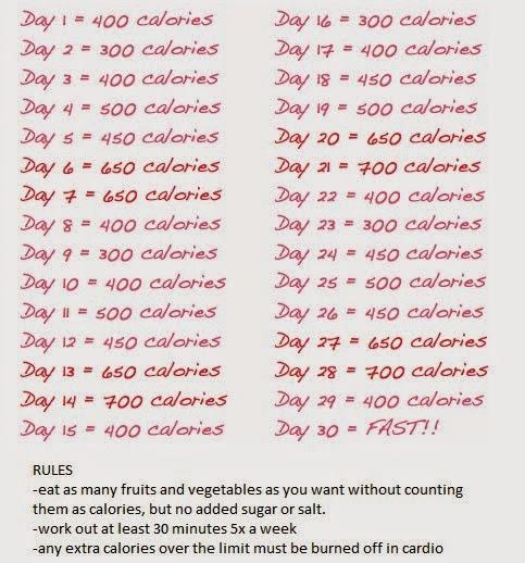 Skinny girl - dieta agosto