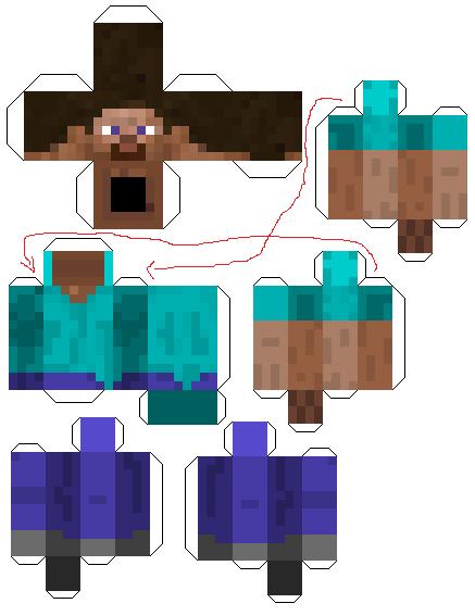 News Arkade: Modelos em papel de Minecraft