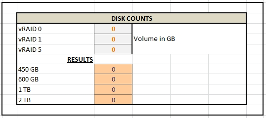 Hp Eva Capacity And Performance Calculator Hansdeleenheer