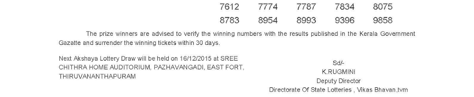 AKSHAYA Lottery AK 219 Result 09-12-2015
