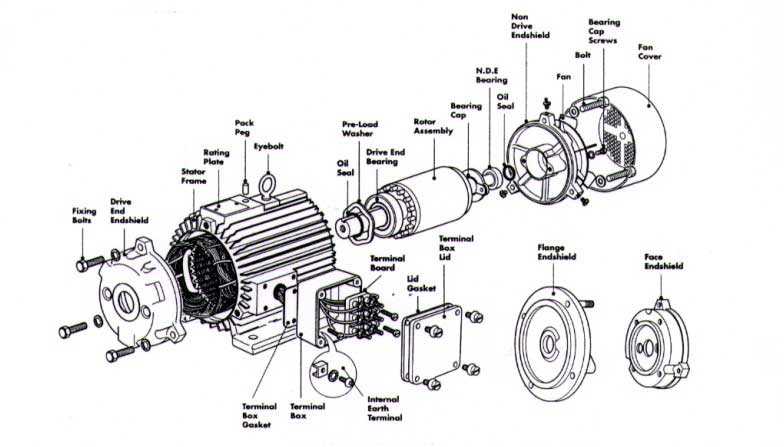 Ac Motor Parts on trane wiring diagrams
