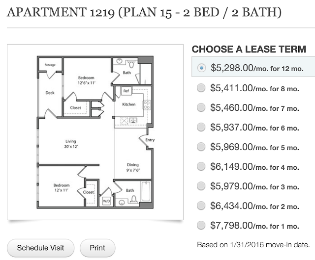 Madera Apartments Mountain View Rent