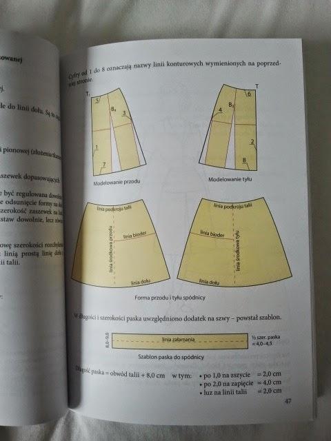 Modelowanie form odzieży damskiej