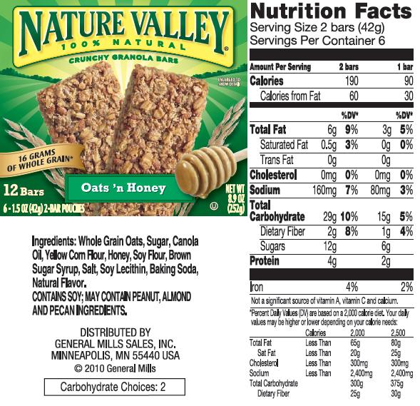 The Living Connection: Hot Topics Other Than Skin - Nature ... Quaker Granola Bars Nutrition Facts