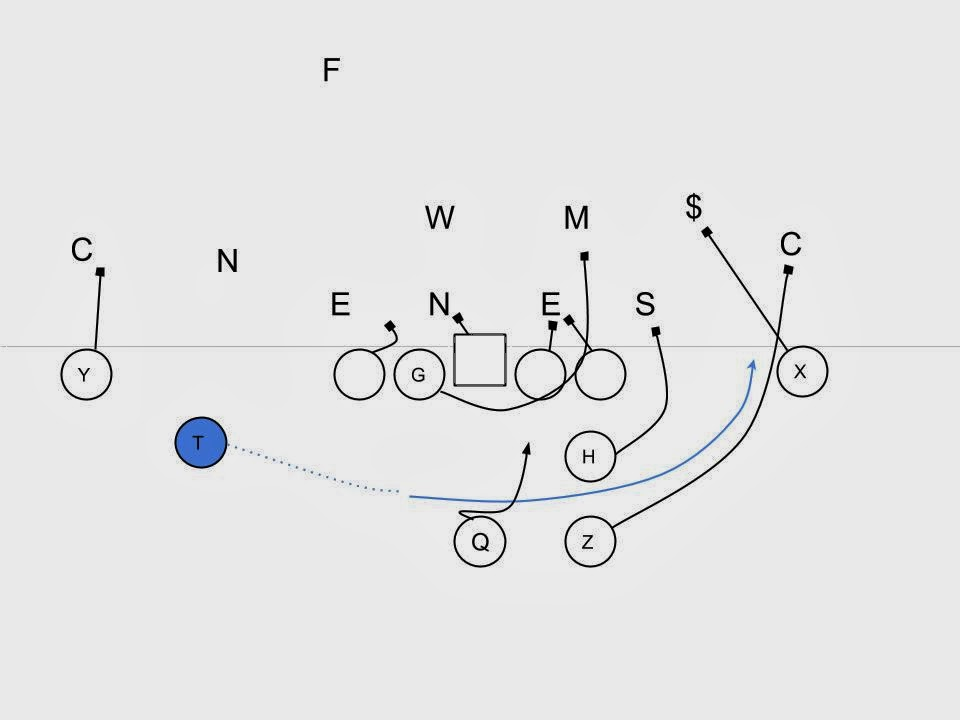 split back veer offense playbook pdf