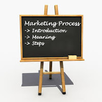 Marketing Process - Introduction, Meaning, and Steps of Marketing Process