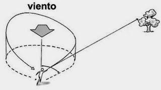 bumeran, boomerang, lanzamiento de bumeran, historia del bumeran, tipos de bumeran