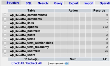 New DB Prefix phpMyAdmin