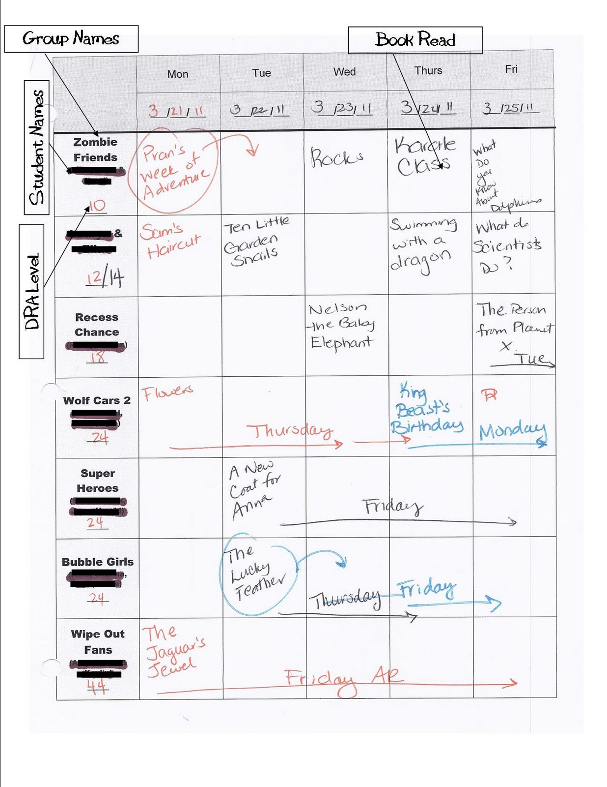 Guided Reading Template I keep for guided reading.