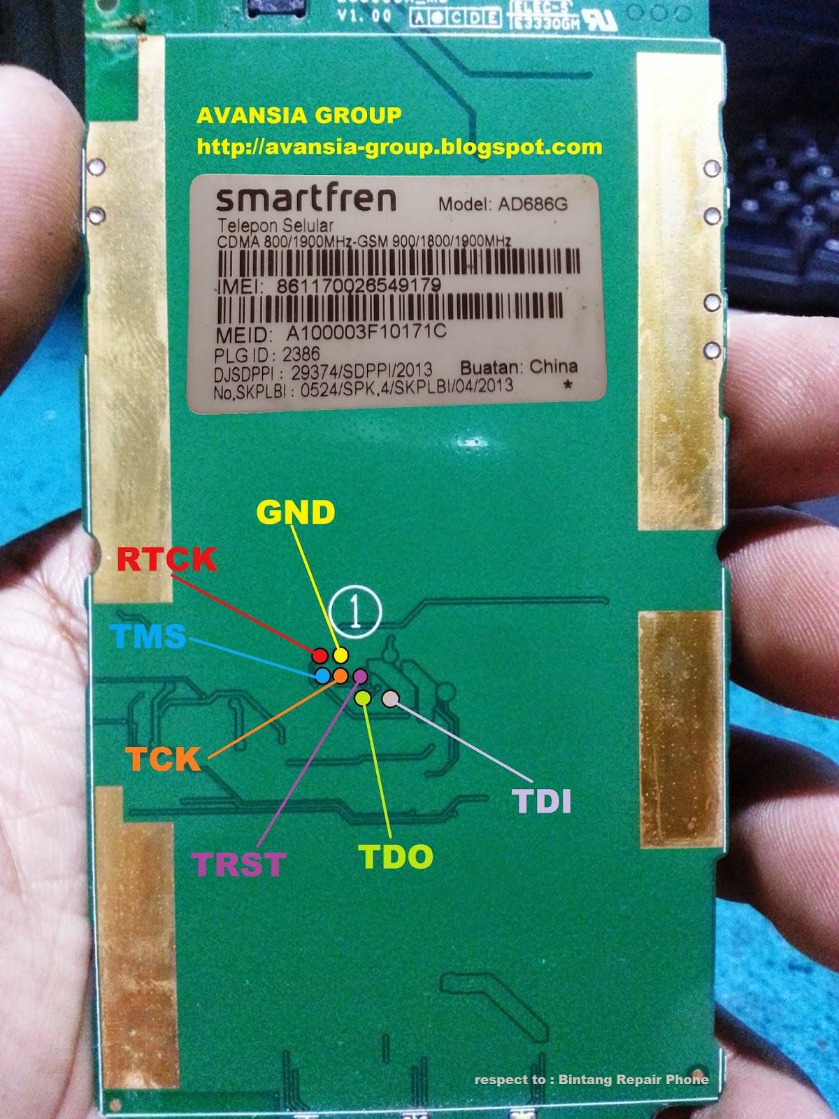 Avansia Group Plug In Smartfreen Andormax C Ad686g Bb 9220 9320