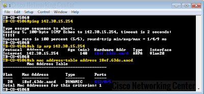 Cisco Switch Command