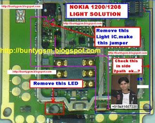 Nokia 1200-LIGHT-solution