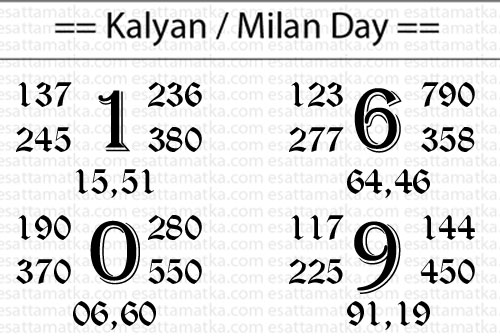Kalyan Matka | Satta Matka Tips Today (27-Nov-15) By LionMatka