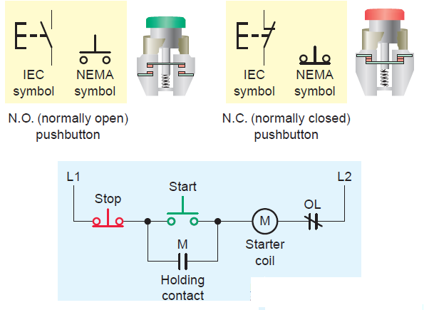 STARTER COIL,HOLDING CONTACT AND PUSHBUTTON...STANDARD SYMBOLS... - One by  Zero Electronics | Holding With A Circuit Wiring Diagrams |  | One by Zero Electronics - blogger