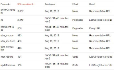Setting URL Parameter