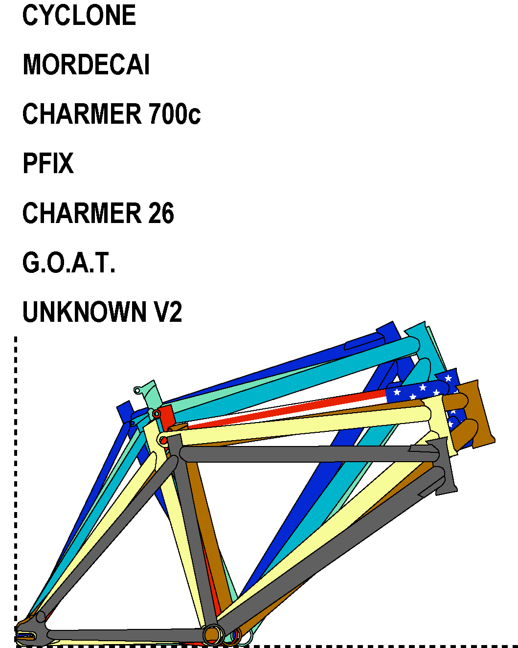 stuff that intrigues me fgfs frame geometry comparison