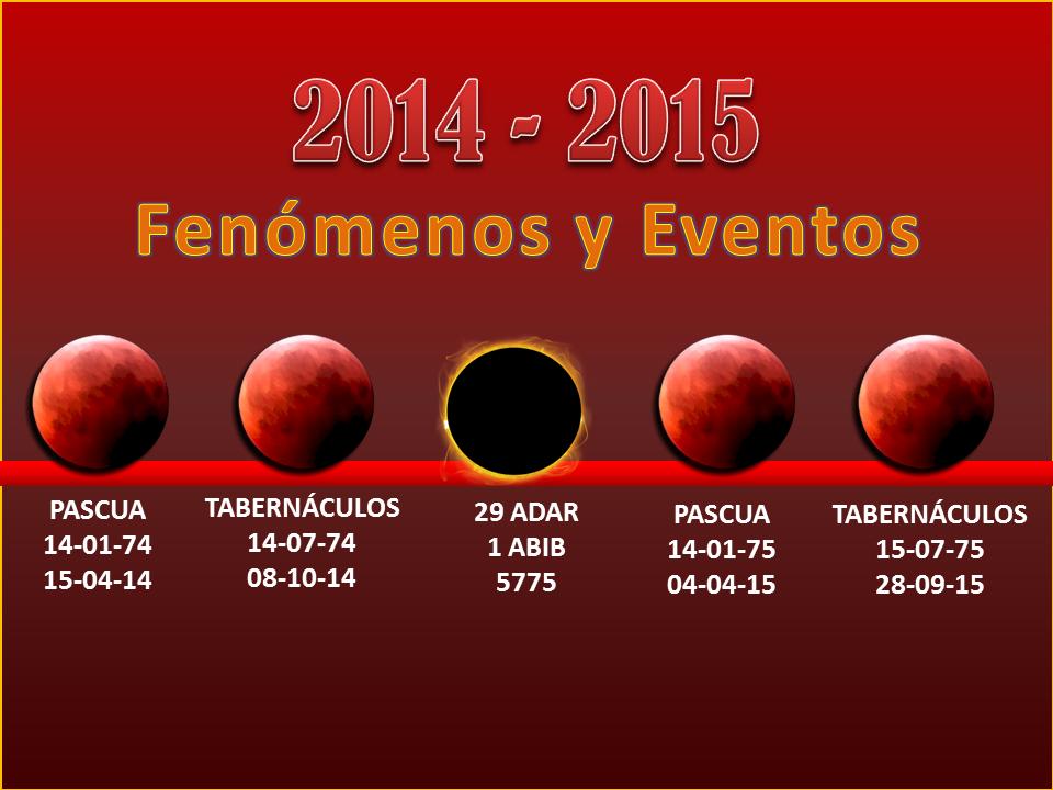 Calendario Del 2015 Con Las Lunas | Search Results | Calendar 2015
