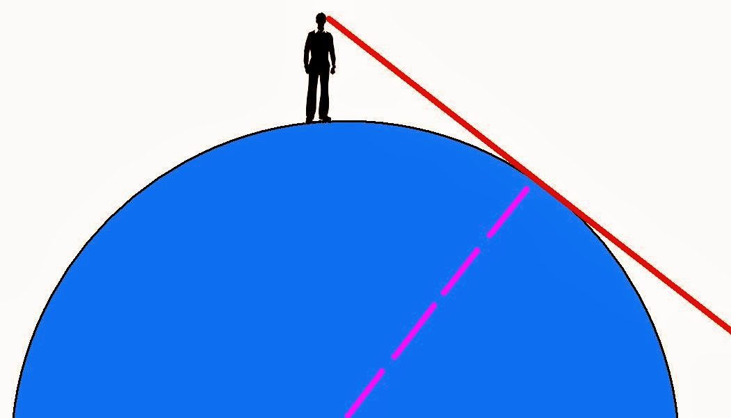 Representación de una persona mirando al horizonte y la forma geométrica que se genera
