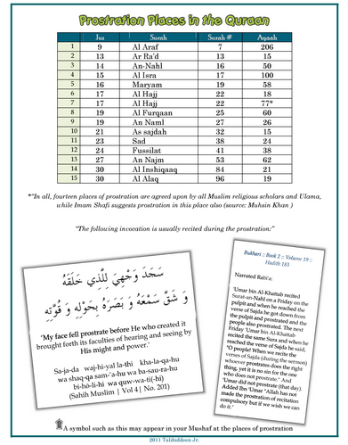List of Prostration Ayaat