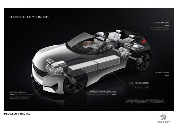 プジョー「Fractal Concept」のパワートレイン説明画像