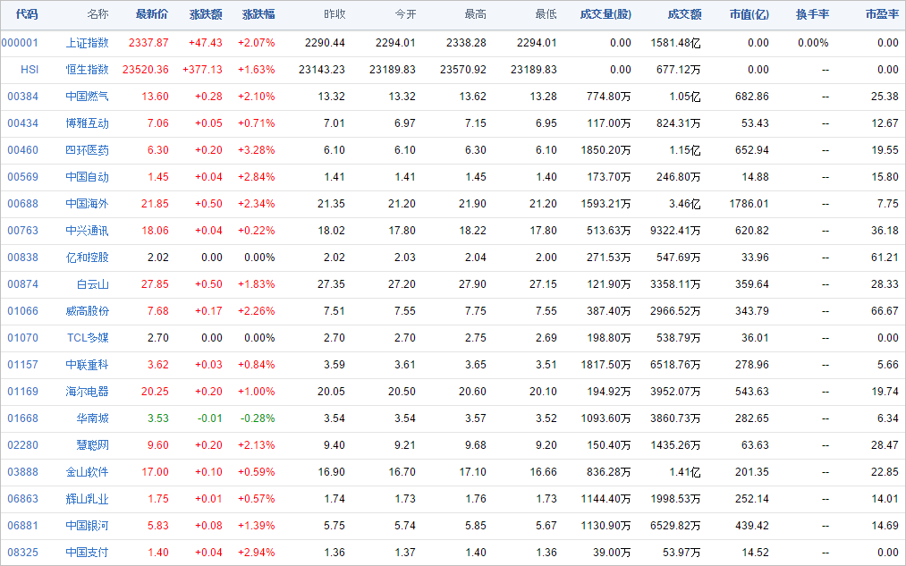 中国株コバンザメ投資ウォッチ銘柄watch20141028