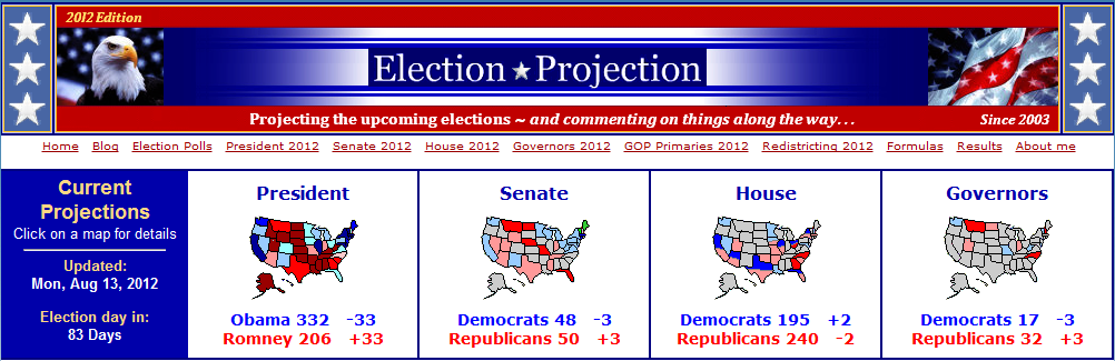 Election projection house