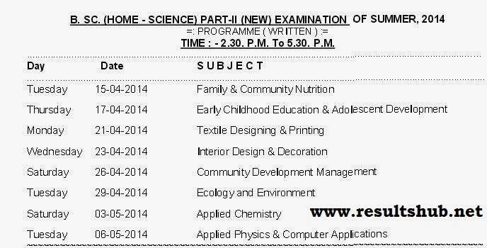 Nagpur University B.Sc. home science Part 2 summer 2014 Timetable